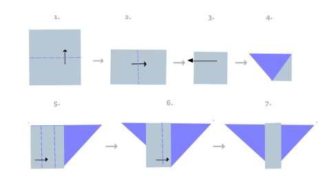 Stoffwindel falten nach der Origami-Methode